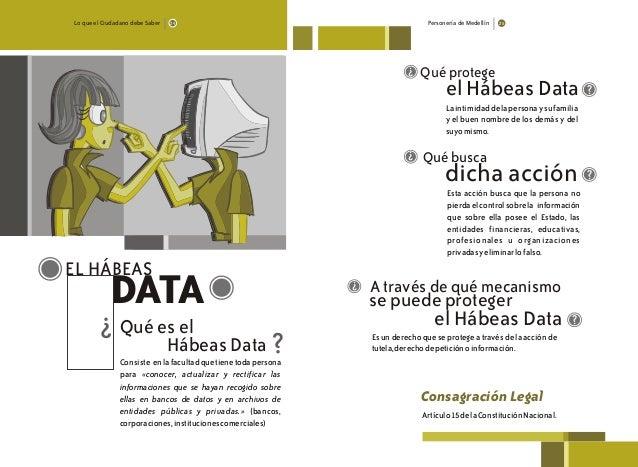 Lo que el Ciudadano debe Saber Personería de Medellín Consiste enlafacultadquetienetodapersona para «conocer, actualizar y...