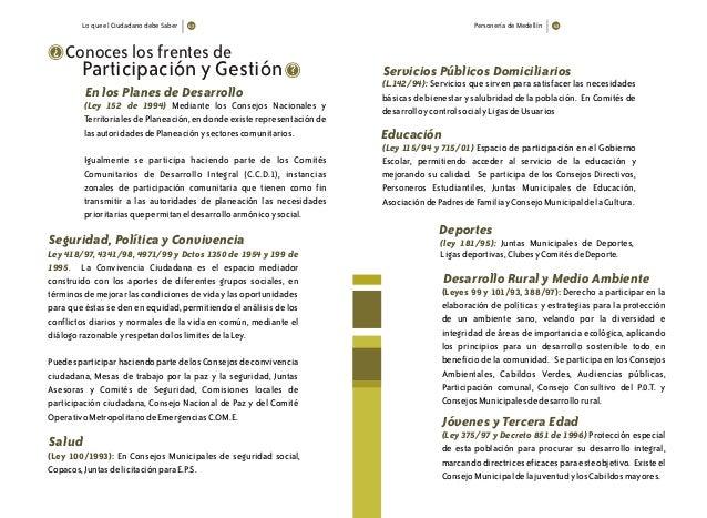 Lo que el Ciudadano debe Saber Personería de Medellín Conoces los frentes de ? Participación y Gestión ? (Ley 152 de 1994)...