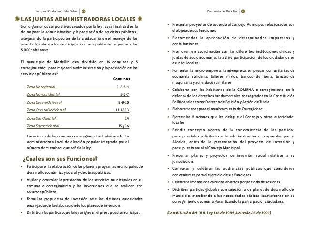 Lo que el Ciudadano debe Saber Personería de Medellín Son organismos corporativos creados por la ley , cuya finalidad es l...