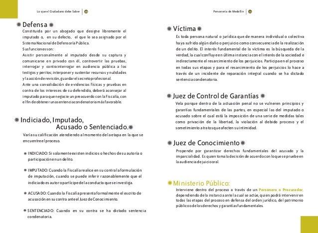 Cartilla LO QUE EL CIUDADANO DEBE CONOCER