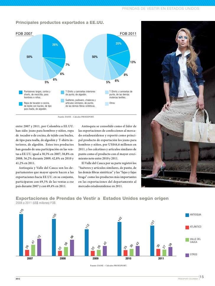 El mercado de prendas de vestir en Estados Unidos 413eb85df5225