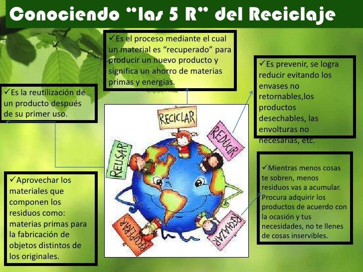 Cartillas de reciclaje de basura inorganica - Cosas de reciclaje ...