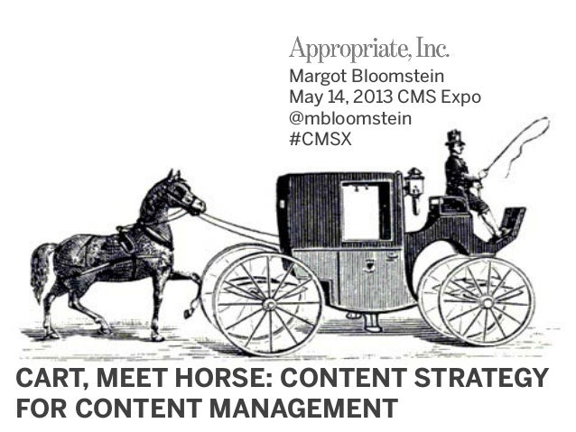 CART, MEET HORSE: CONTENT STRATEGY FOR CONTENT MANAGEMENT Margot Bloomstein May 14, 2013 CMS Expo @mbloomstein #CMSX