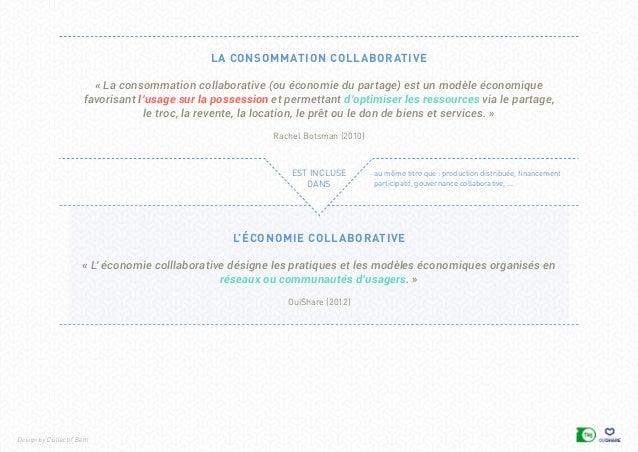 ShaREvolution - Cartographie des acteurs de la consommation collaborative - Fing / OuiShare Slide 2