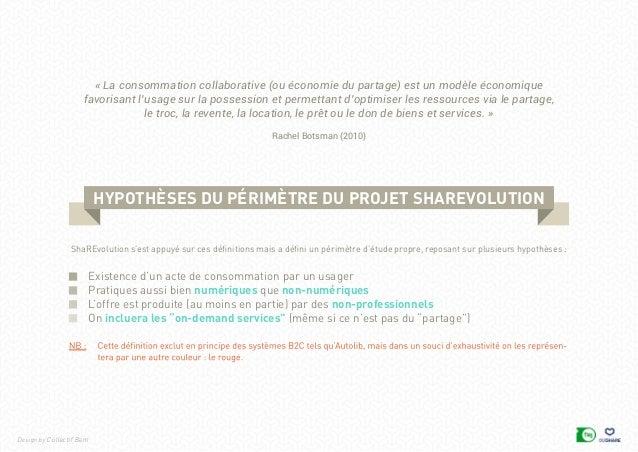 ShaREvolution - Cartographie des acteurs de la consommation collaborative - Fing / OuiShare Slide 3