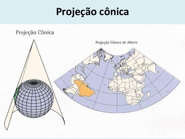 Resultado de imagem para projeção cônica