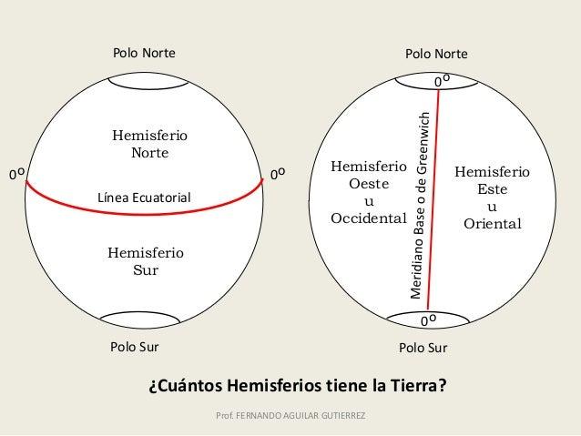 Peru Oriental
