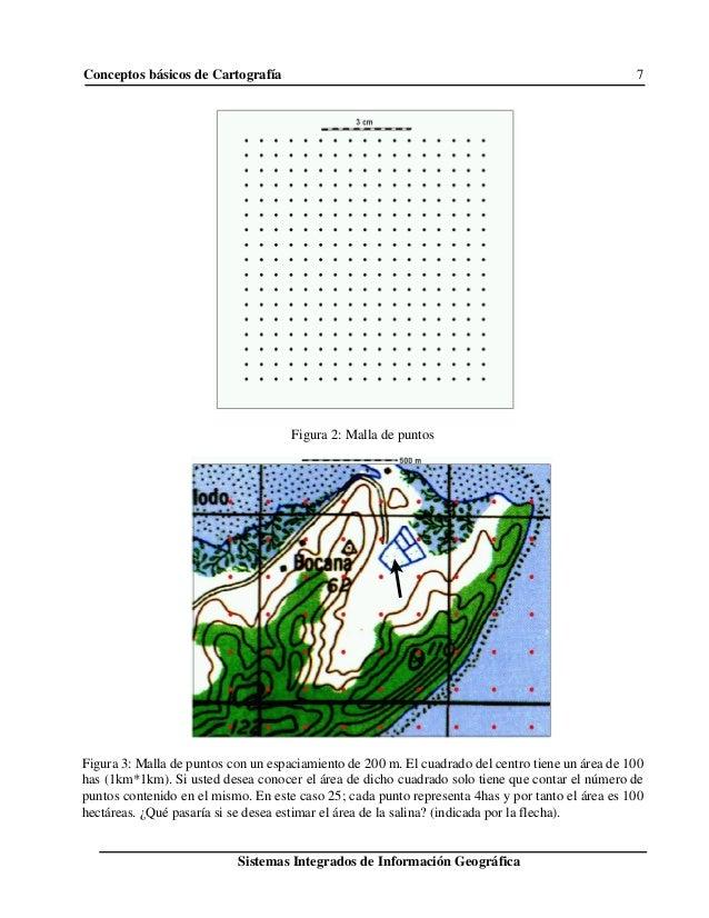 Conceptos básicos de Cartografía 7 Sistemas Integrados de Información Geográfica Figura 2: Malla de puntos Figura 3: Malla...