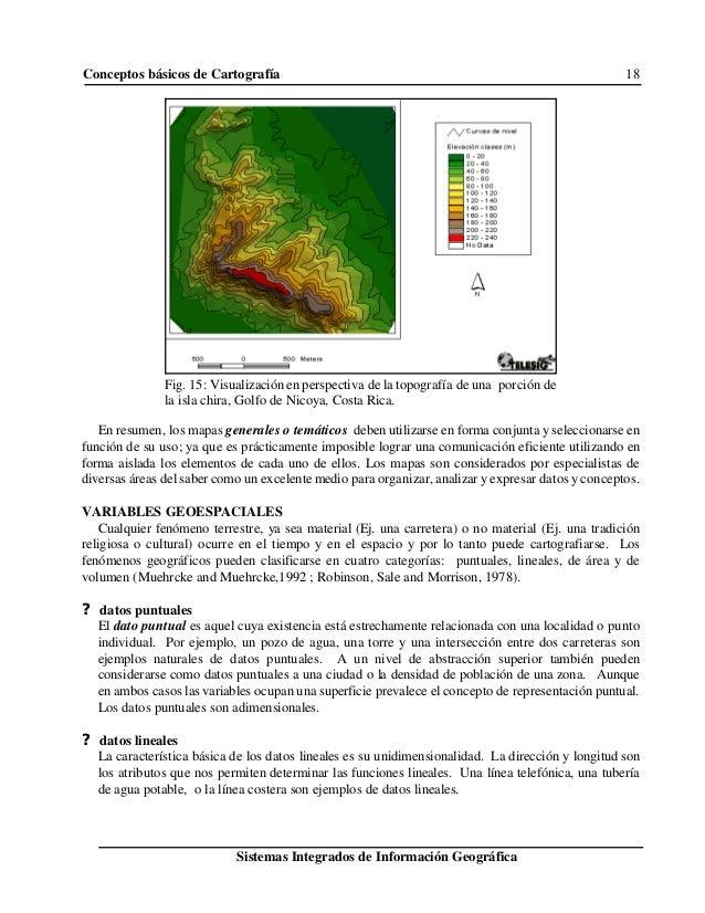 Conceptos básicos de Cartografía 18 Sistemas Integrados de Información Geográfica Fig. 15: Visualización en perspectiva de...