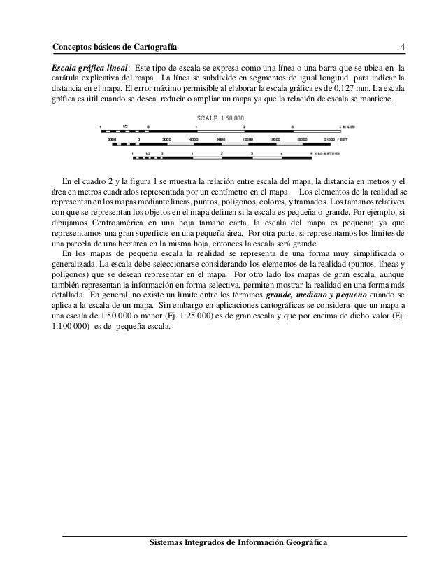 Conceptos básicos de Cartografía 4 Sistemas Integrados de Información Geográfica Escala gráfica lineal: Este tipo de escal...