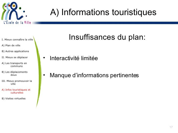 A) Informations touristiques <ul><li>Insuffisances du plan: </li></ul><ul><li>Interactivité limitée </li></ul><ul><li>Manq...