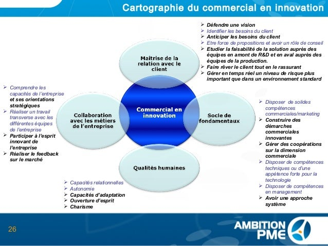 cartographie des comp u00e9tences cl u00e9s du business developer en innovation u2026