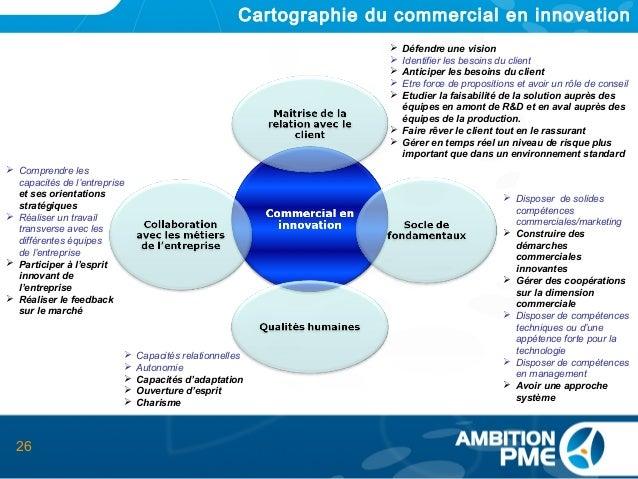 cartographie des comp u00e9tences cl u00e9s du business developer en innovation u2026