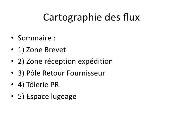 Cartographie des flux•   Sommaire :•   1) Zone Brevet•   2) Zone réception expédition•   3) Pôle Retour Fournisseur•   4) ...