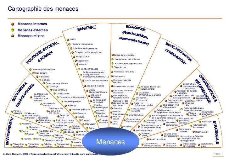 Cartographie des menaces             Menaces internes             Menaces externes             Menaces mixtes             ...