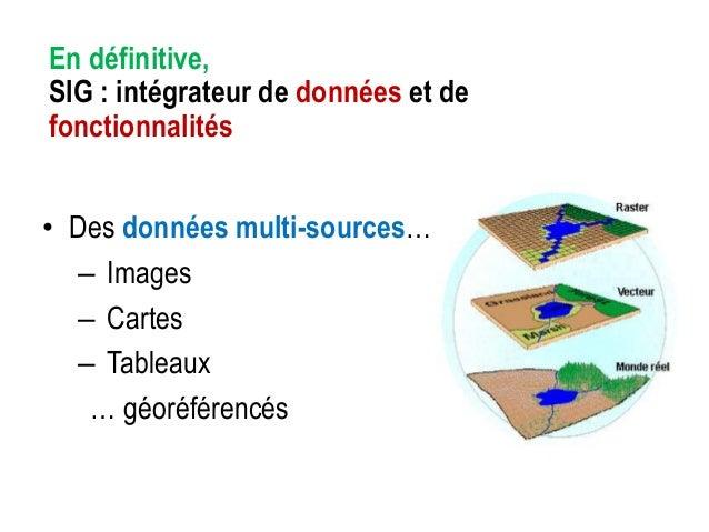 Des fonctionnalités multiples – Traitements d'images – Analyses spatiales – SGBD – Analyses statistiques