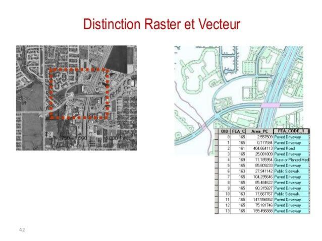 Notion de couches de données  Relation dynamique  46