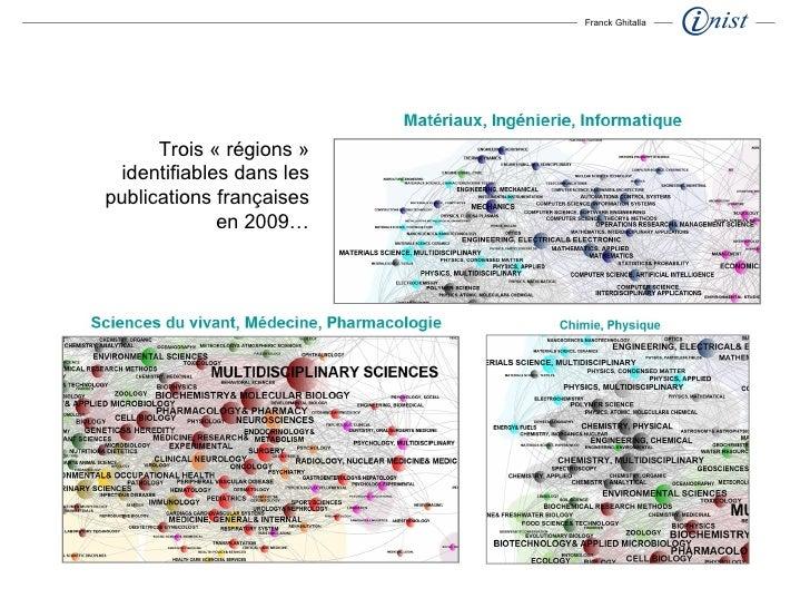 Trois «régions» identifiables dans les publications françaises en 2009… Franck Ghitalla