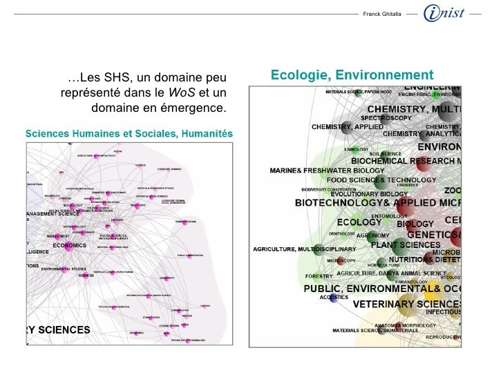… Les SHS, un domaine peu représenté dans le  WoS  et un domaine en émergence. Franck Ghitalla