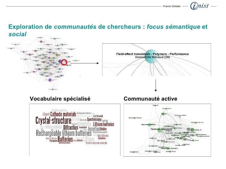 Franck Ghitalla Exploration de  communautés  de chercheurs :  focus sémantique  et  social Vocabulaire spécialisé Communau...
