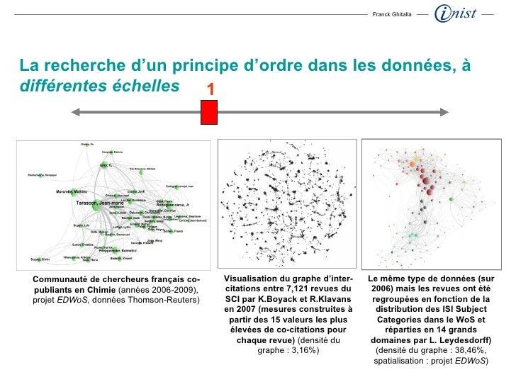 La recherche d'un principe d'ordre dans les données, à  différentes échelles Franck Ghitalla Le même type de données (sur ...