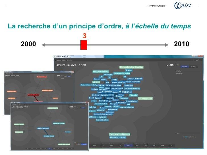 Franck Ghitalla La recherche d'un principe d'ordre,  à l'échelle du temps 2000 2010 3