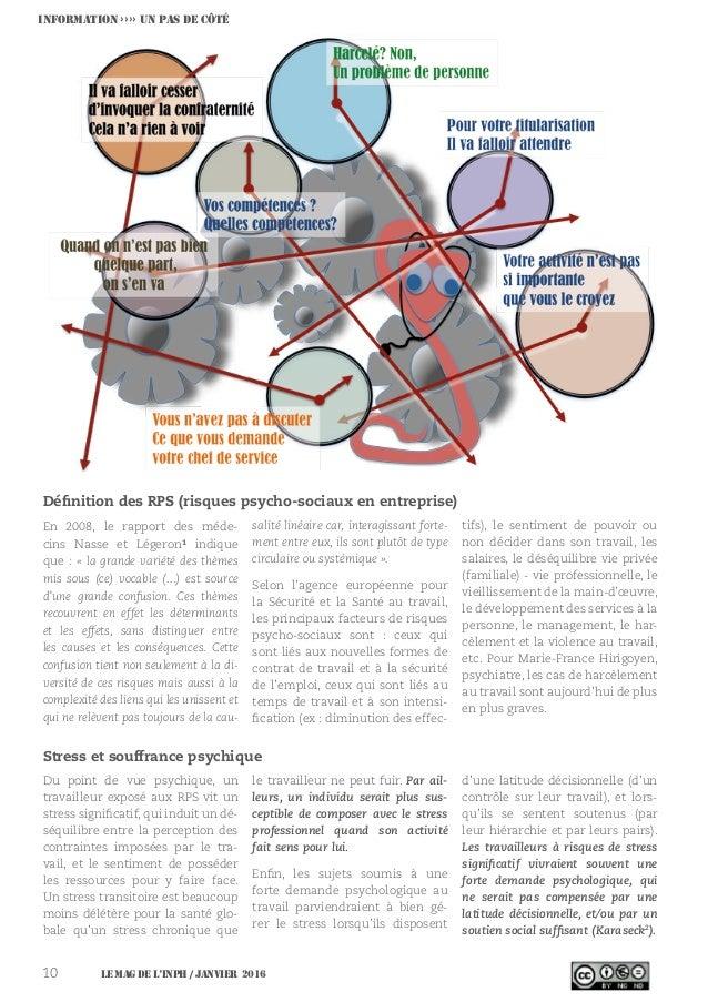 Le MAG de l'INPH / JANVIER 201610 Définition des RPS (risques psycho-sociaux en entreprise) En 2008, le rapport des méde- ...