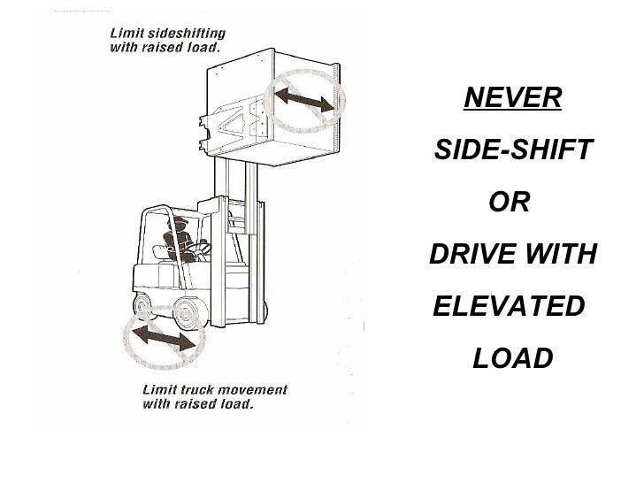 NEVER SIDE-SHIFT OR  DRIVE WITH  ELEVATED  LOAD