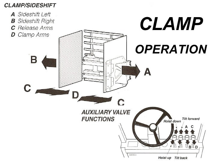 CLAMP OPERATION