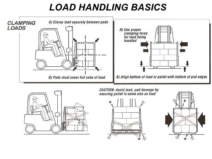 LOAD HANDLING BASICS