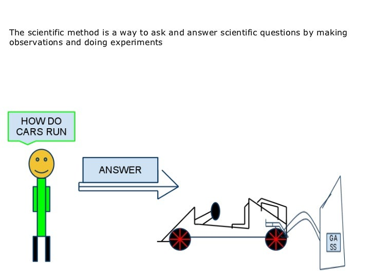 cartoon scientific method Meme Scientific Method scientific method by elliott brian isaiah ann 3