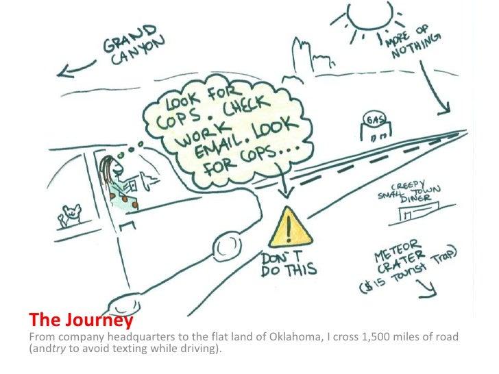 Cartoon Workshifting Journey