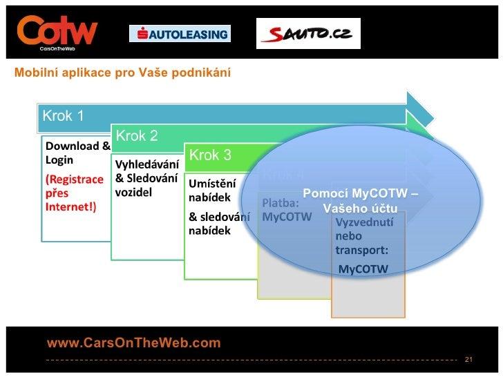 Mobilní aplikace pro Vaše podnikání                                      Pomocí MyCOTW –                                  ...