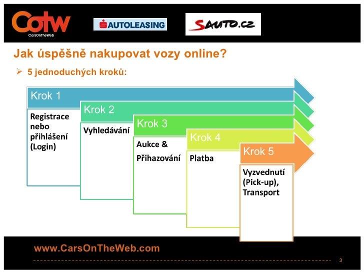 Jak úspěšně nakupovat vozy online? 5 jednoduchých kroků:   www.CarsOnTheWeb.com                                     3