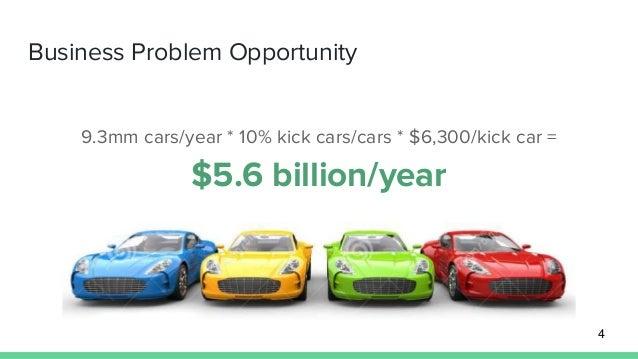 Carvana auctioned kicked car prediction