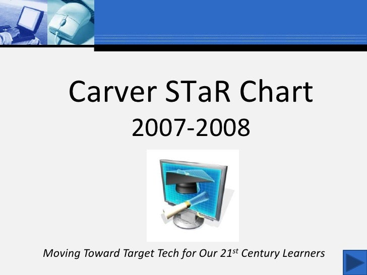 Carver STaR Chart2007-2008<br />Moving Toward Target Tech for Our 21st Century Learners<br />