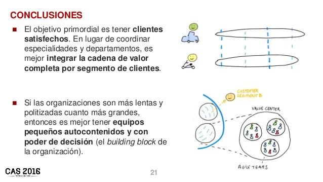 21 CONCLUSIONES  El objetivo primordial es tener clientes satisfechos. En lugar de coordinar especialidades y departament...