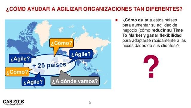 5 ¿CÓMO AYUDAR A AGILIZAR ORGANIZACIONES TAN DIFERENTES?  ¿Cómo guiar a estos países para aumentar su agilidad de negocio...