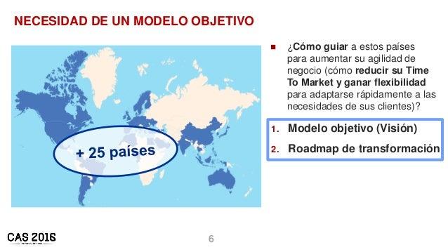 6 NECESIDAD DE UN MODELO OBJETIVO  ¿Cómo guiar a estos países para aumentar su agilidad de negocio (cómo reducir su Time ...