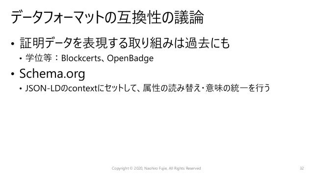 Copyright © 2020, Naohiro Fujie, All Rights Reserved 33 OpenID Provider IDプロバイダ DID SIOP Wallet Holder Wallet Verifier アプリ...