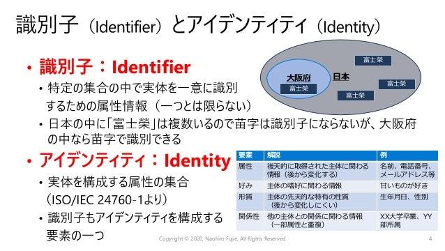 アイデンティティ https://blog.goodaudience.com/how-blockchain-could-become-the-onramp-towards-self-sovereign-identity-dd234a0ea2a3...