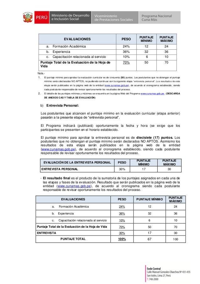 EVALUACIONES PESO PUNTAJE MÍNIMO PUNTAJE MÁXIMO a. Formación Académica 24% 12 24 b. Experiencia 36% 32 36 c. Capacitación ...