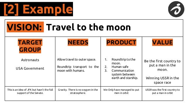 2 example vision travel to