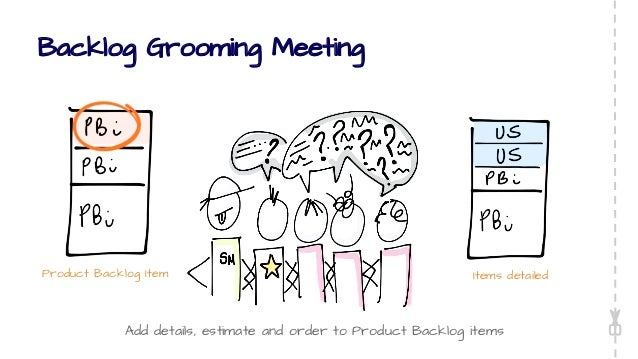 תוצאת תמונה עבור backlog grooming meeting