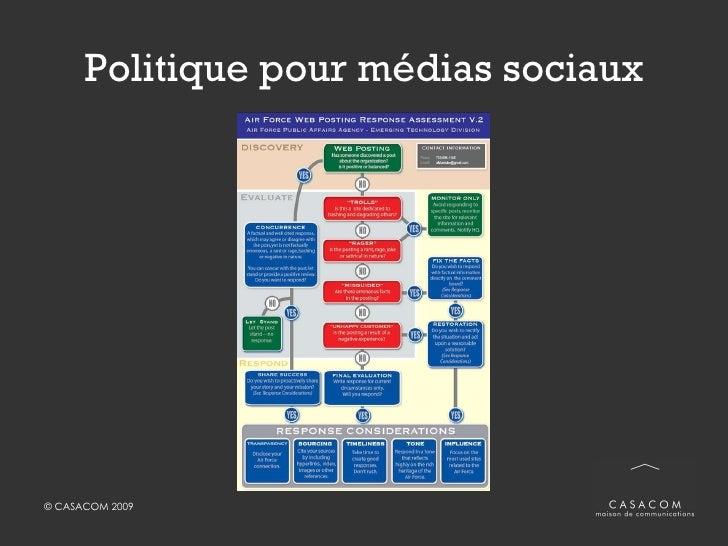 Politique pour médias sociaux