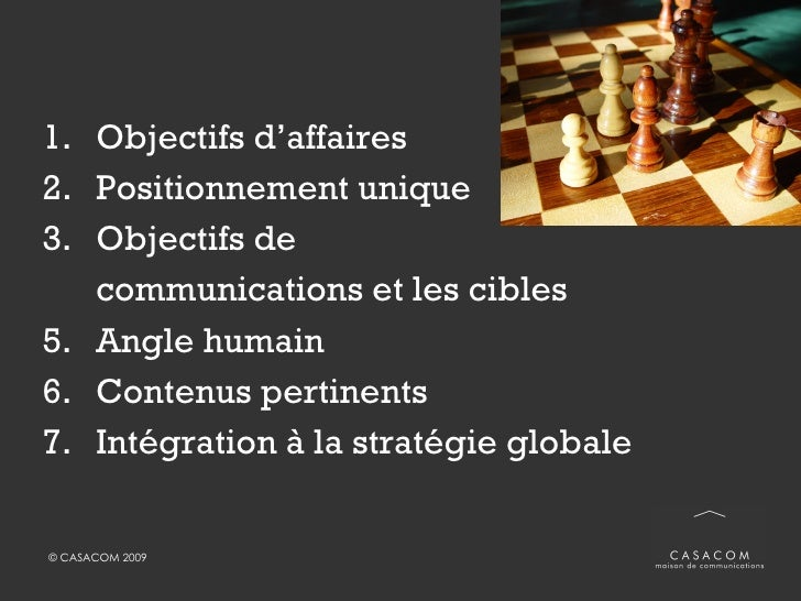 <ul><li>Objectifs d'affaires </li></ul><ul><li>2. Positionnement unique </li></ul><ul><li>Objectifs de  </li></ul><ul><li>...