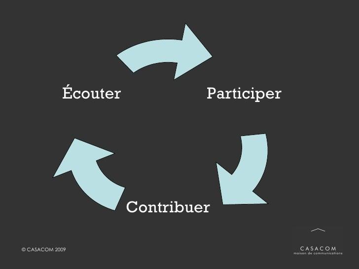 Participer Contribuer Écouter