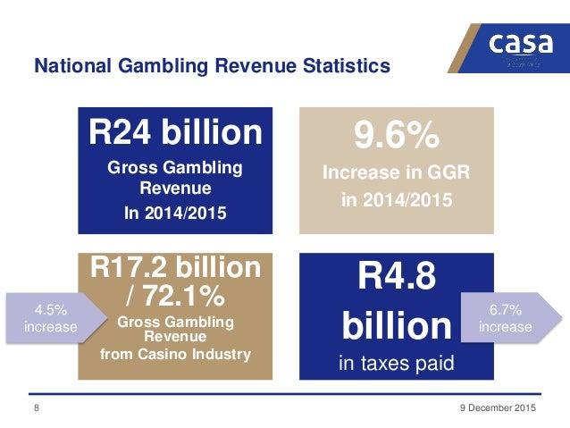 Ms gambling winnings