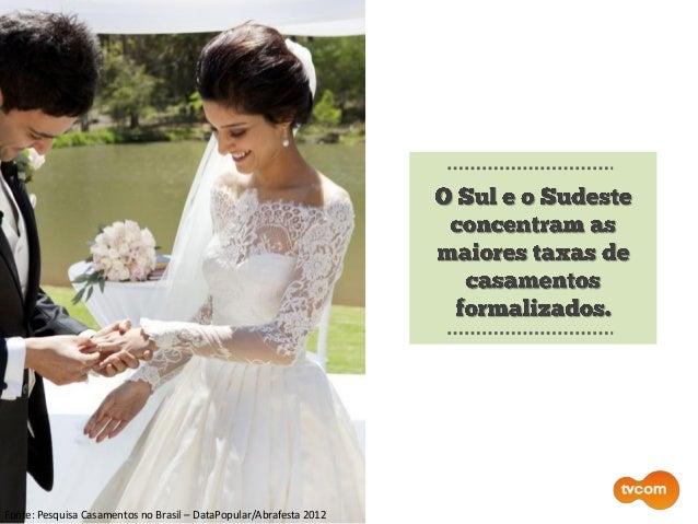 Fonte: Pesquisa Casamentos no Brasil – DataPopular/Abrafesta 2012