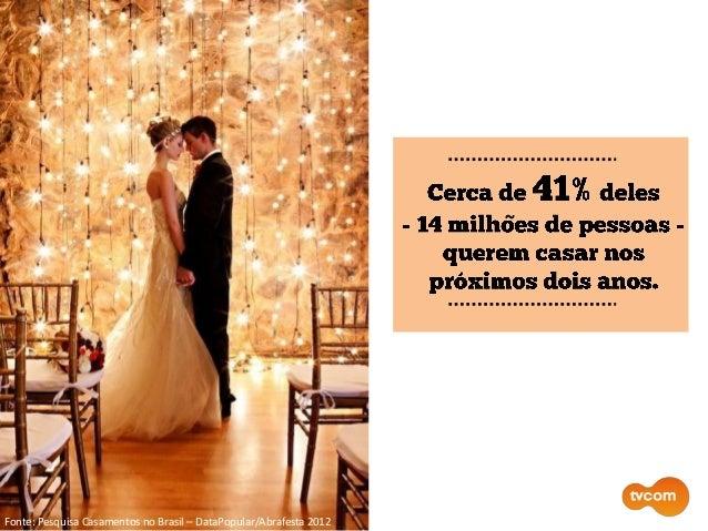 ~ Fonte: Pesquisa Casamentos no Brasil – DataPopular/Abrafesta 2012